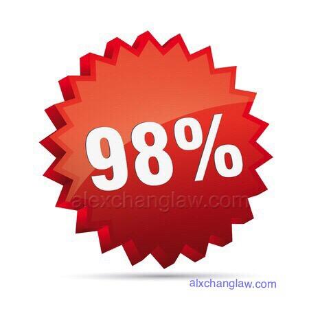 98 peratus daripada hutang didapatkan semula.